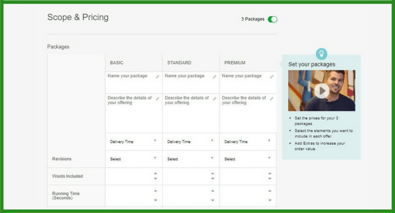 fiverr scope and pricing